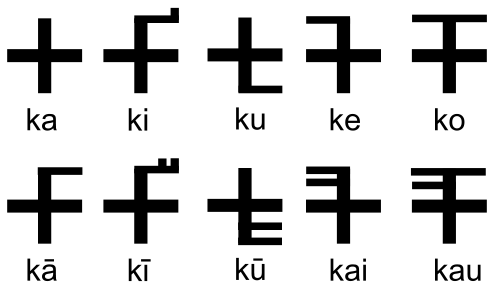 brahmi pisava